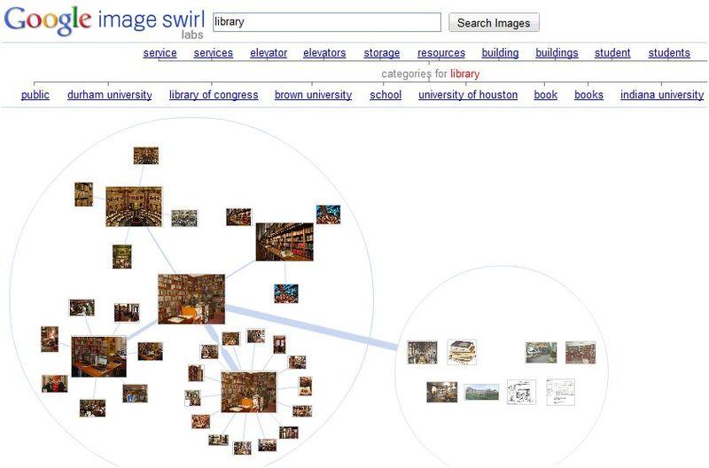 Googleimageswirl