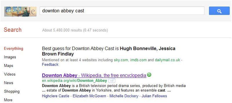 Googlebestguess